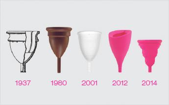 modele de cupe menstruale